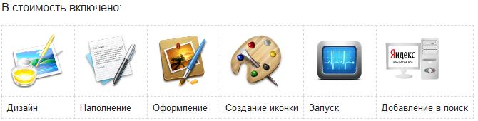 Создание сайтов в егорьевске аэропорт севастополя бельбек официальный сайт